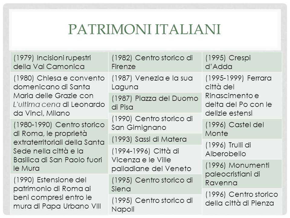 Patrimoni italiani (1979) Incisioni rupestri della Val Camonica