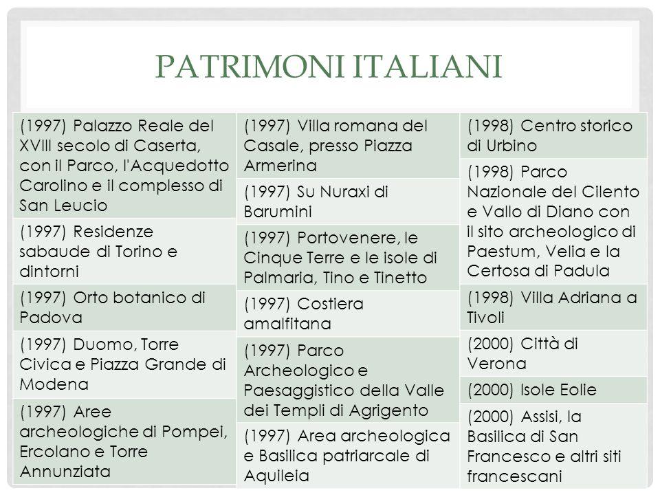 Patrimoni italiani (1997) Palazzo Reale del XVIII secolo di Caserta, con il Parco, l Acquedotto Carolino e il complesso di San Leucio.