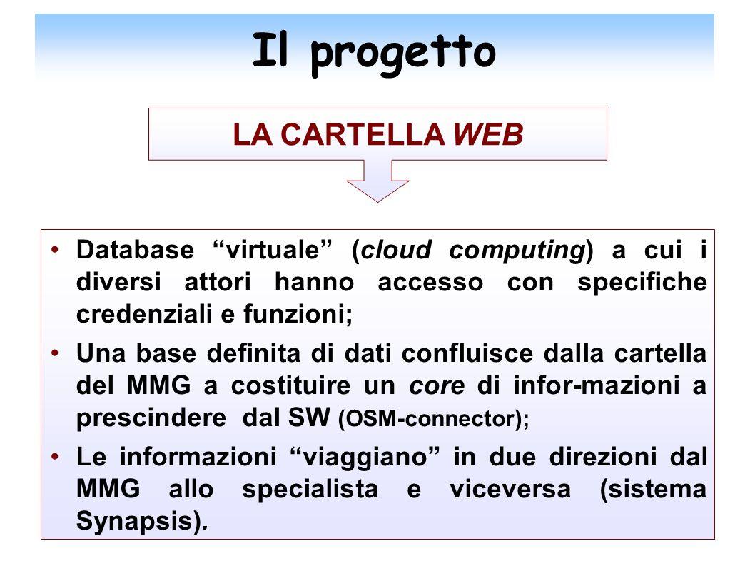 Il progetto LA CARTELLA WEB