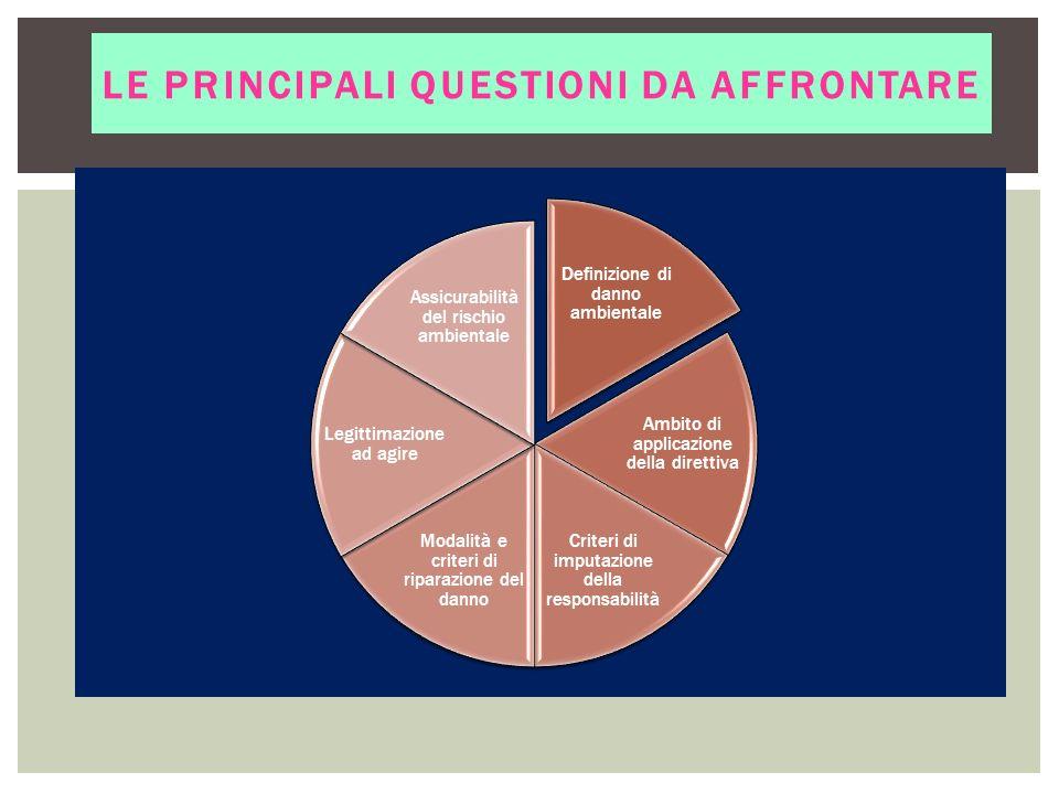 LE PRINCIPALI QUESTIONI DA AFFRONTARE