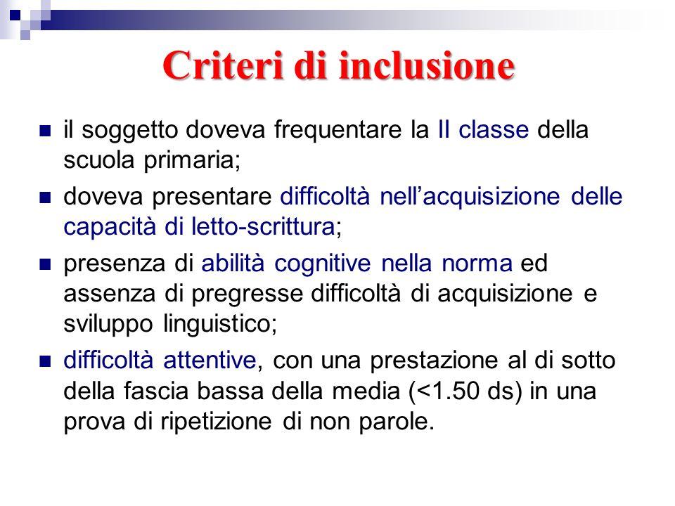 Criteri di inclusione il soggetto doveva frequentare la II classe della scuola primaria;