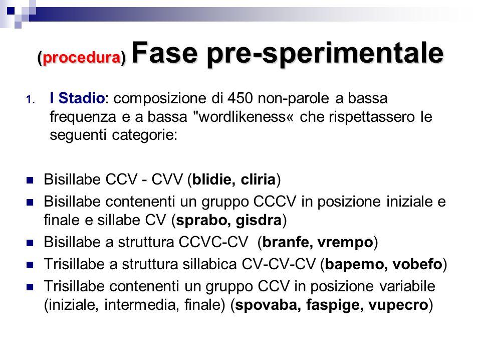 (procedura) Fase pre-sperimentale