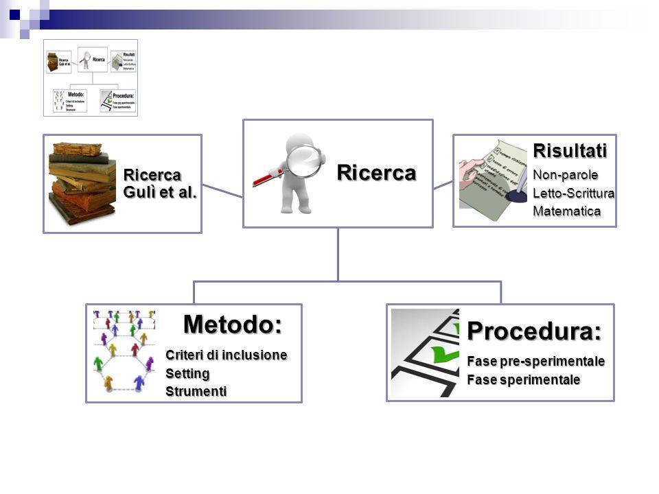 Metodo: Procedura: Ricerca Risultati Ricerca Gulì et al. Non-parole