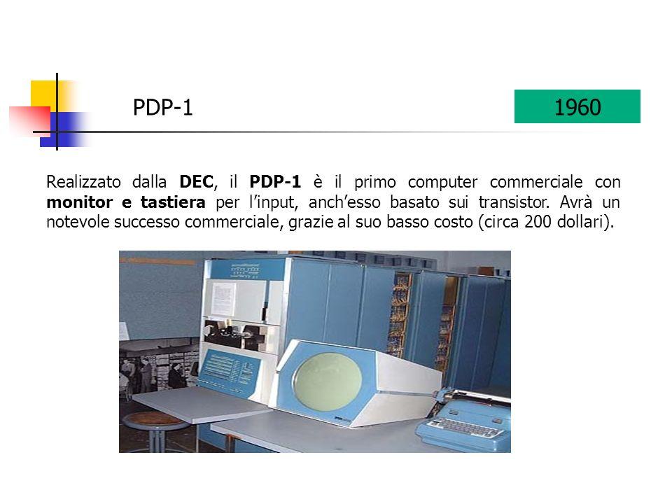 PDP-1 1960.
