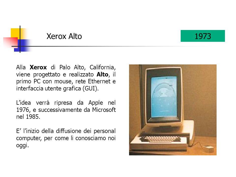 Xerox Alto 1973.