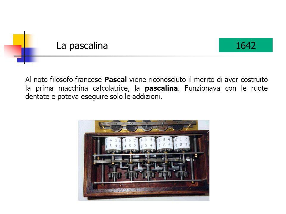 La pascalina 1642.