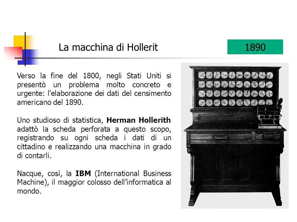 La macchina di Hollerit 1890