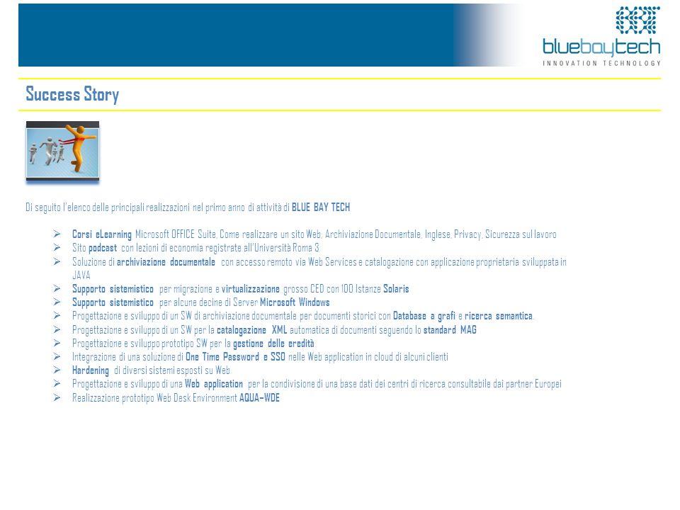 Success Story Di seguito l'elenco delle principali realizzazioni nel primo anno di attività di BLUE BAY TECH.