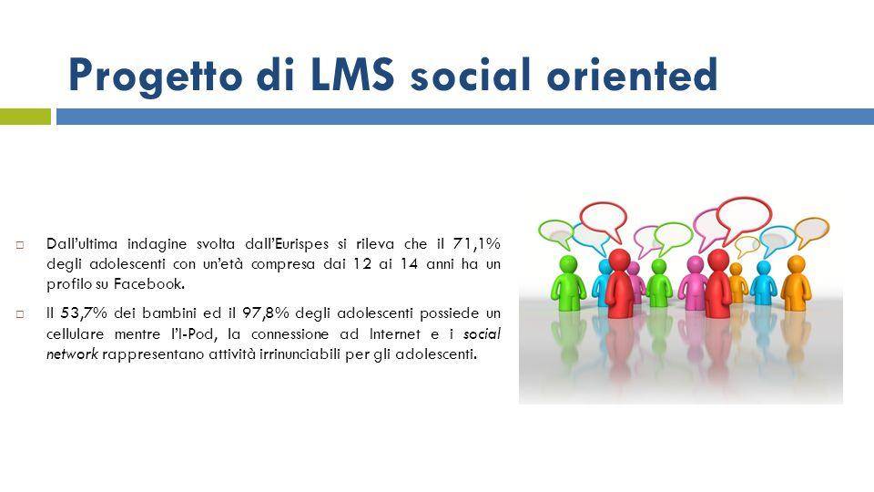 Progetto di LMS social oriented
