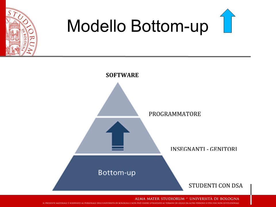 Modello Bottom-up