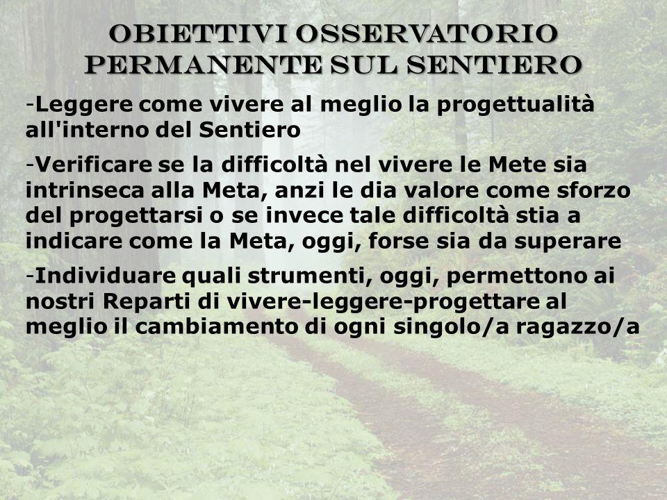 OBIETTIVI OSSERVATORIO PERMANENTE SUL SENTIERO