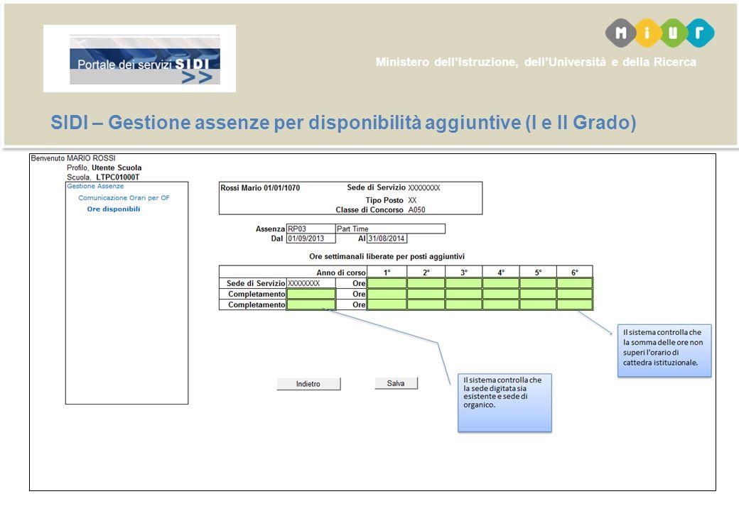 SIDI – Gestione assenze per disponibilità aggiuntive (I e II Grado)