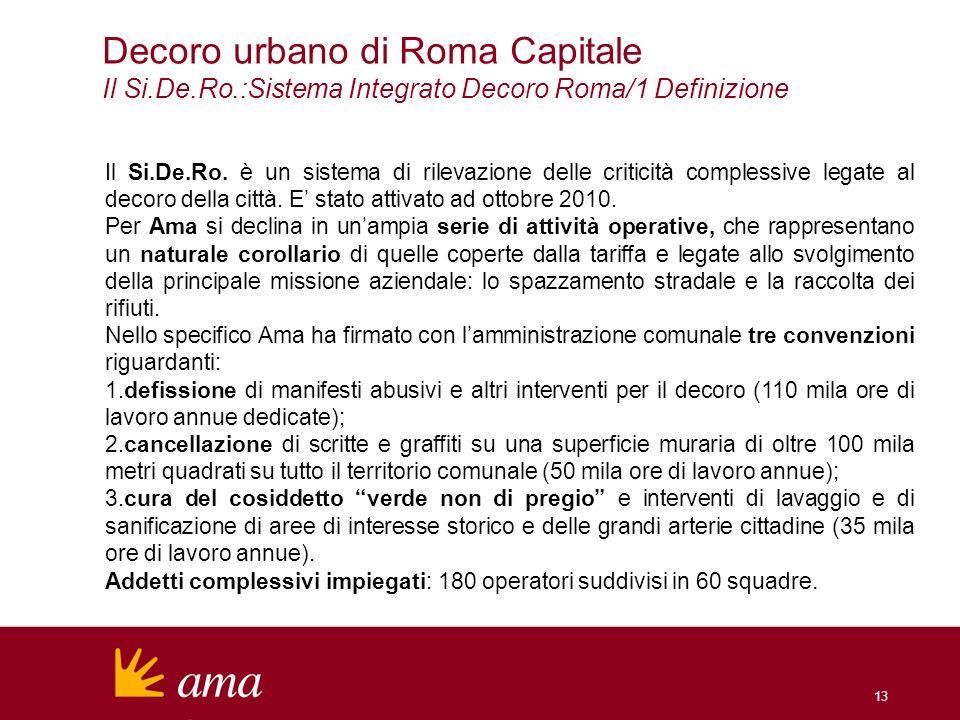 Decoro urbano di Roma Capitale