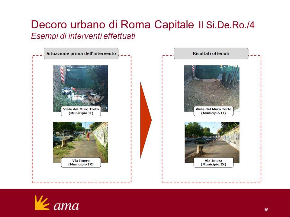 Decoro urbano di Roma Capitale Il Si. De. Ro