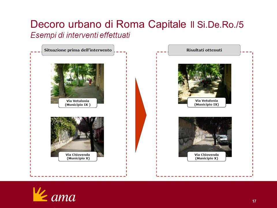 Decoro urbano di Roma Capitale ll Si. De. Ro