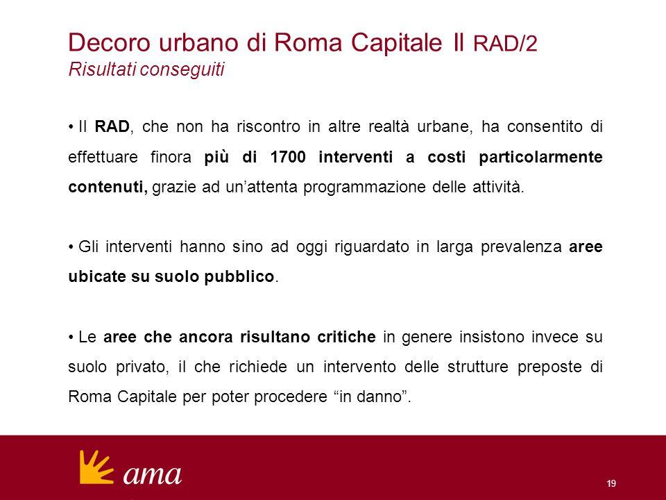Decoro urbano di Roma Capitale Il RAD/2