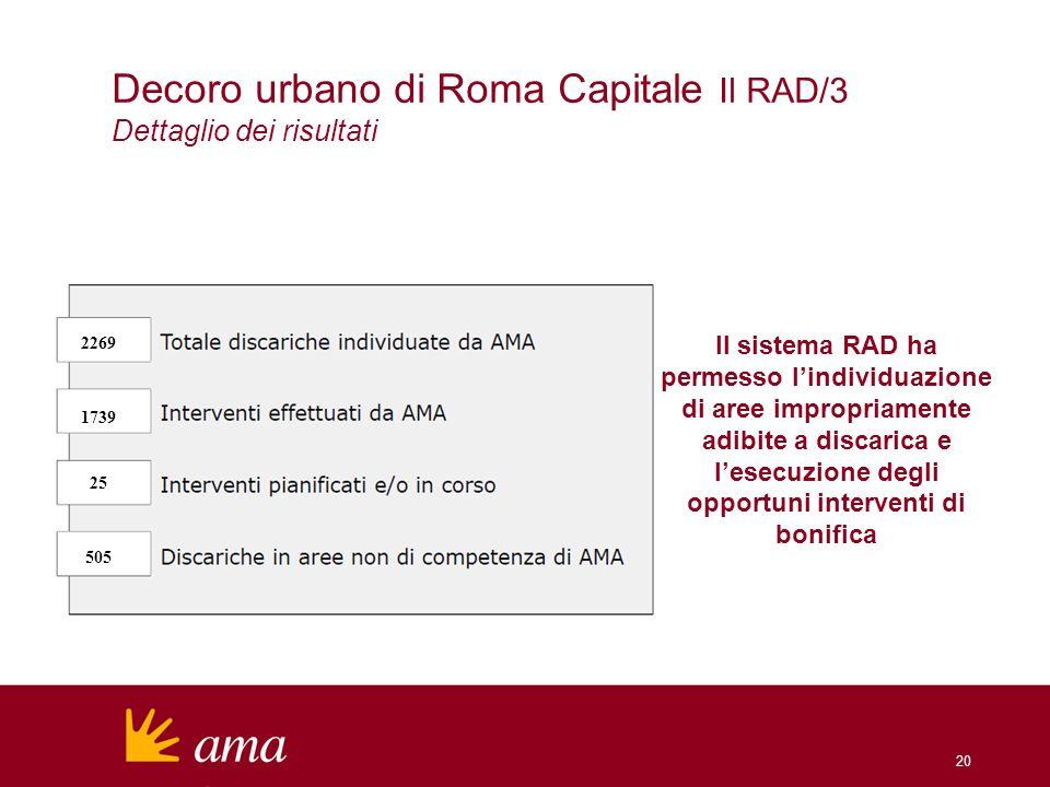 Decoro urbano di Roma Capitale Il RAD/3