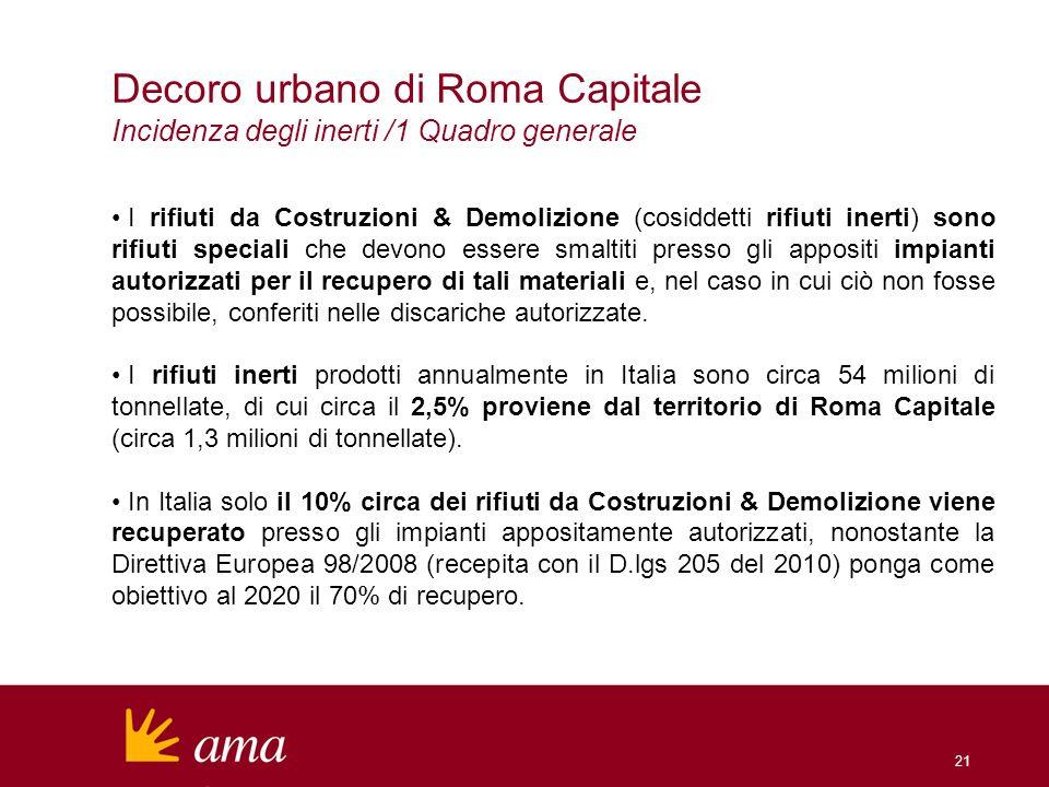 Decoro urbano di Roma Capitale Incidenza degli inerti /1 Quadro generale