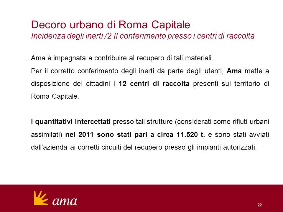 Decoro urbano di Roma Capitale Incidenza degli inerti /2 Il conferimento presso i centri di raccolta
