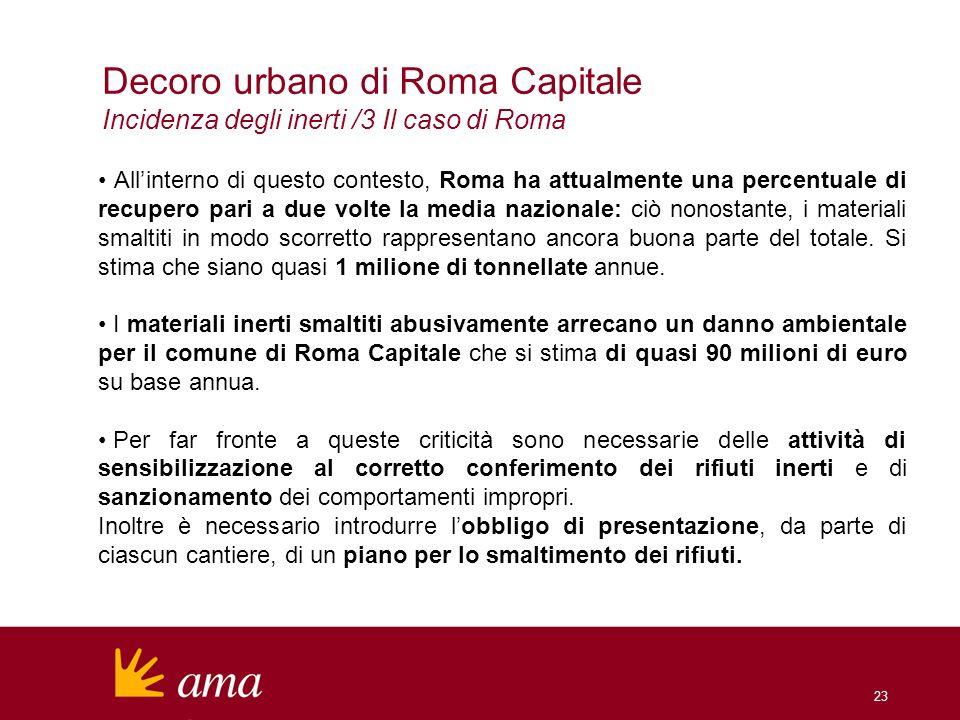 Decoro urbano di Roma Capitale Incidenza degli inerti /3 Il caso di Roma