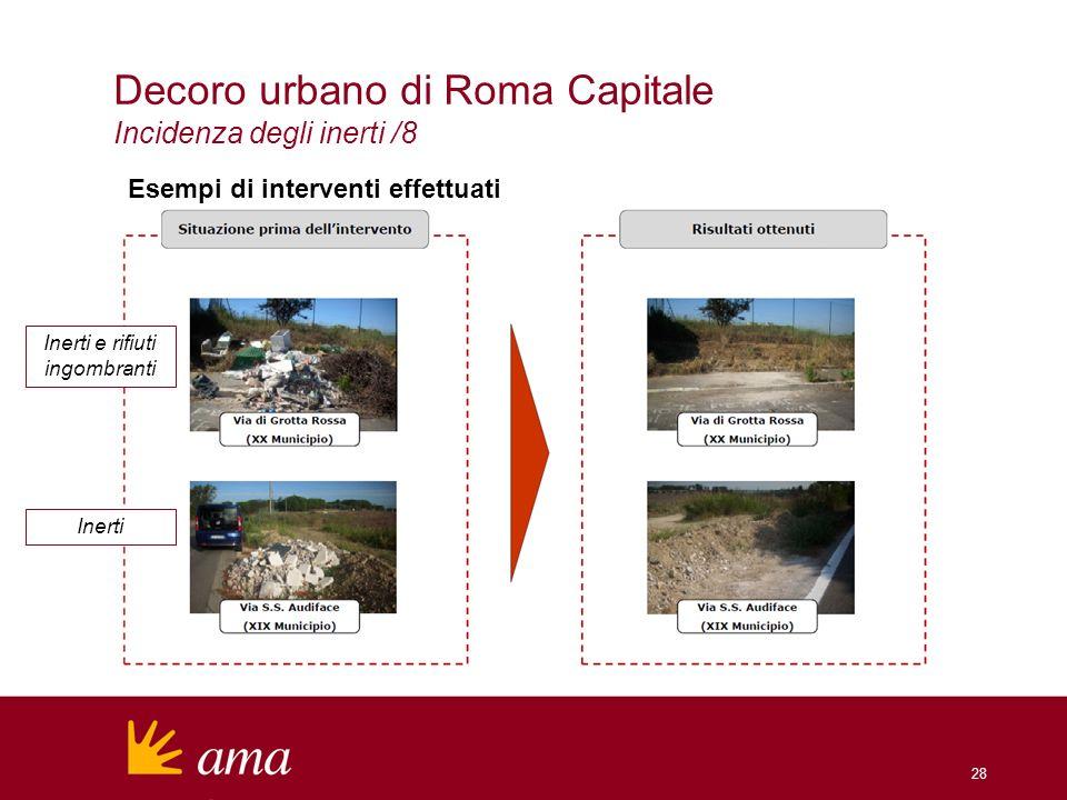Decoro urbano di Roma Capitale Incidenza degli inerti /8