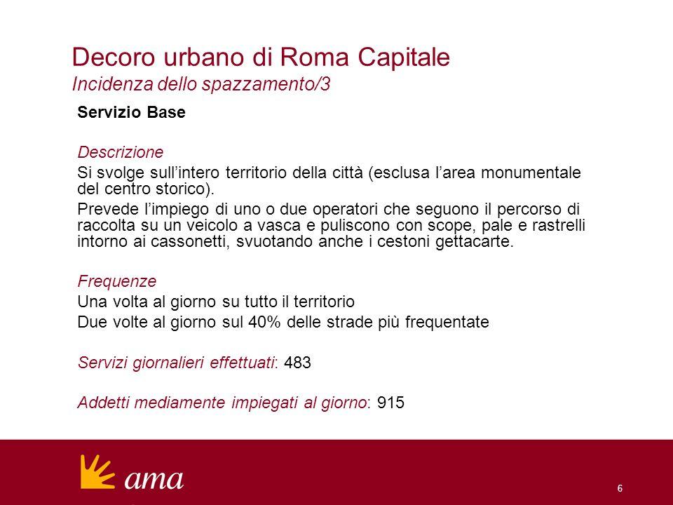 Decoro urbano di Roma Capitale Incidenza dello spazzamento/3