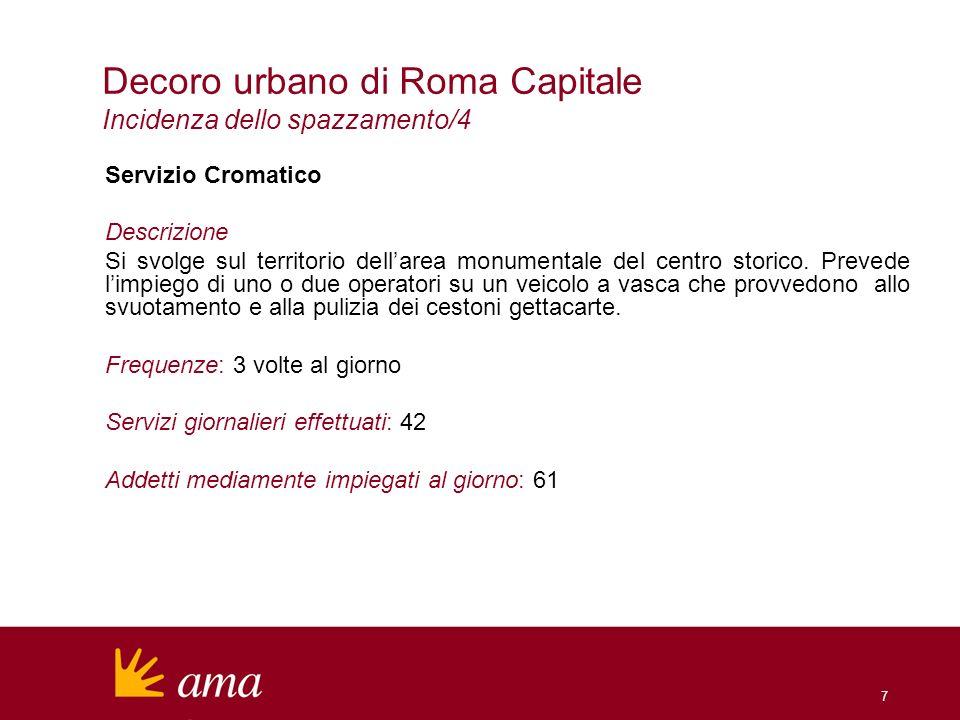 Decoro urbano di Roma Capitale Incidenza dello spazzamento/4
