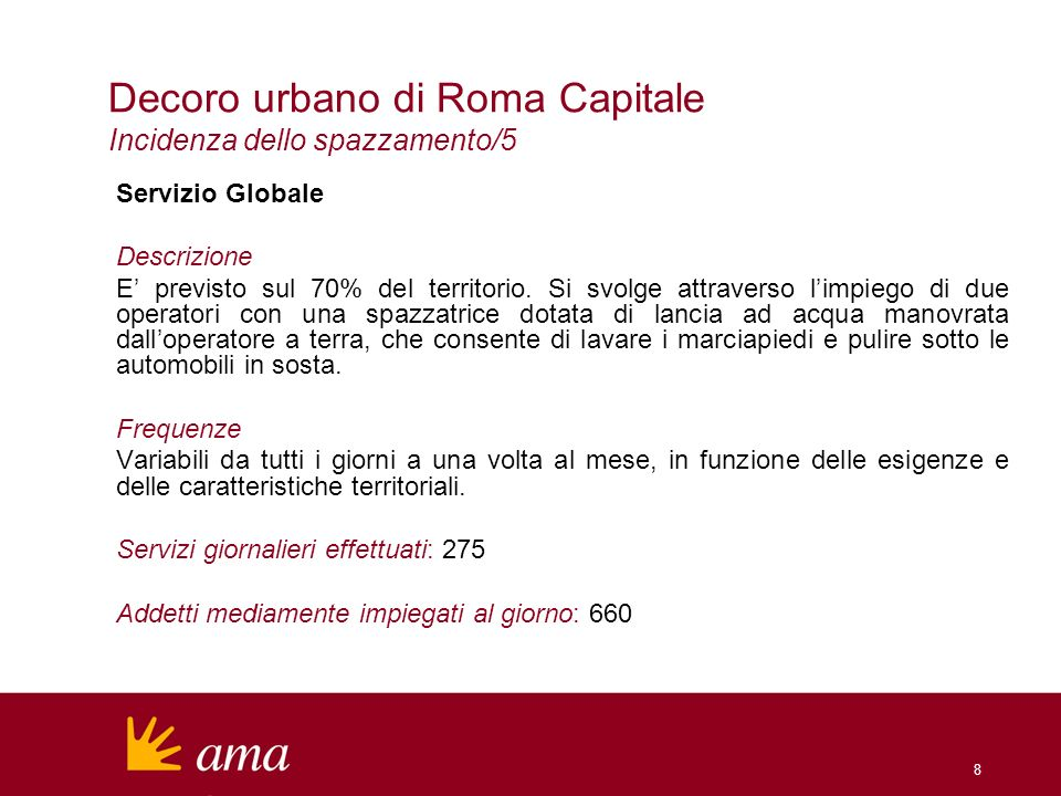Decoro urbano di Roma Capitale Incidenza dello spazzamento/5