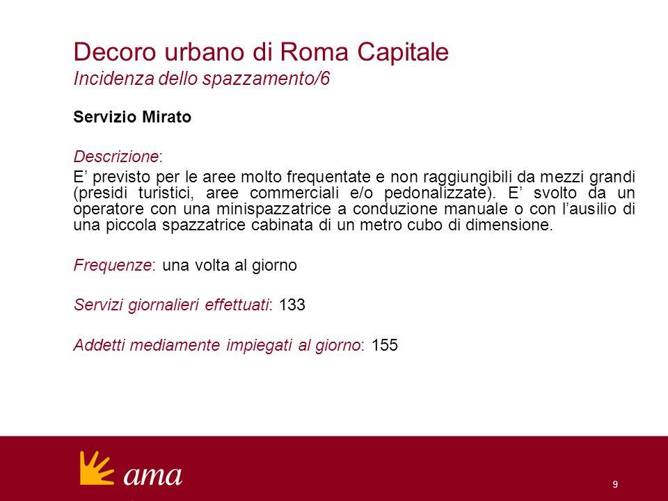 Decoro urbano di Roma Capitale Incidenza dello spazzamento/6