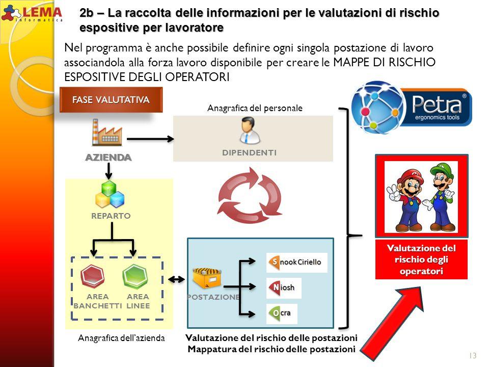 2b – La raccolta delle informazioni per le valutazioni di rischio espositive per lavoratore