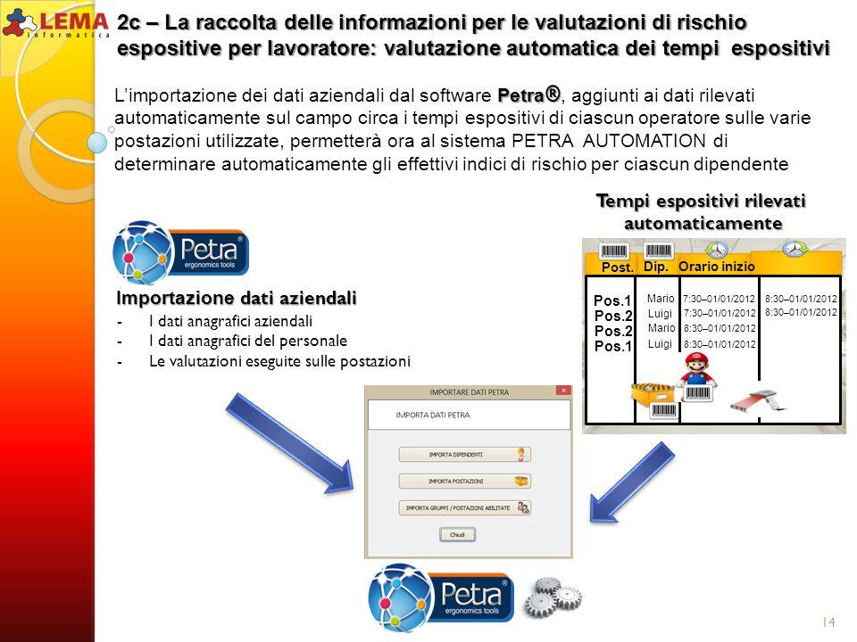 Tempi espositivi rilevati Importazione dati aziendali