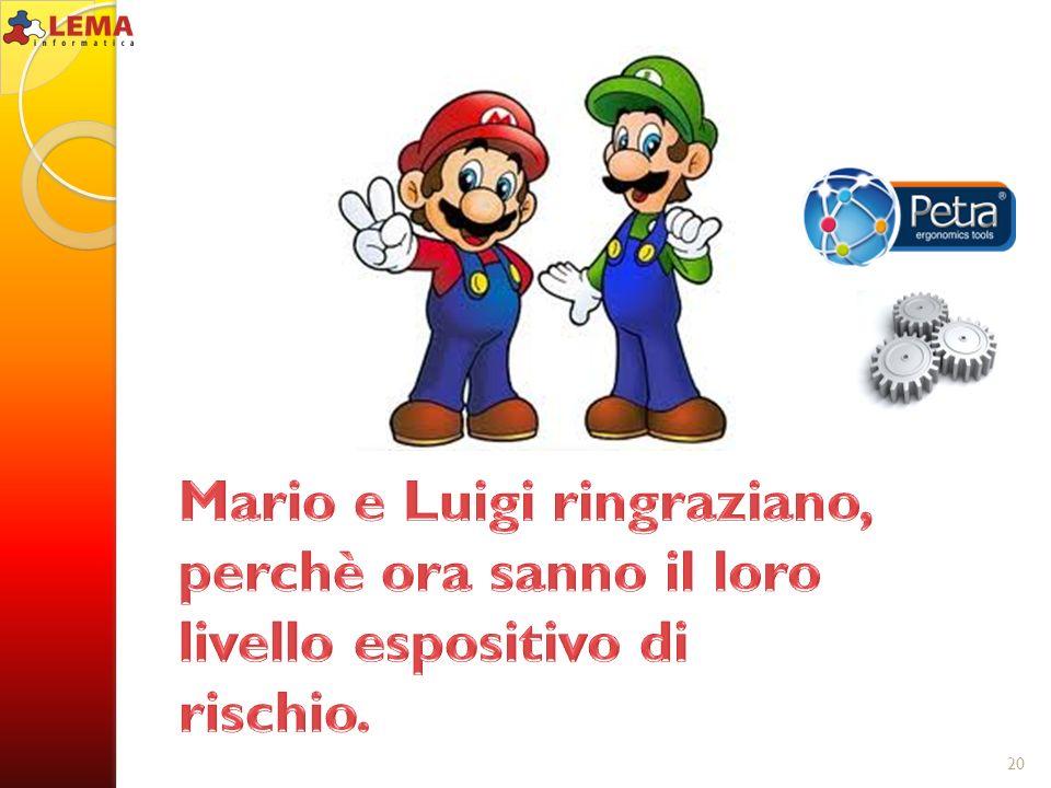 Mario e Luigi ringraziano, perchè ora sanno il loro livello espositivo di rischio.