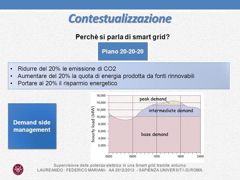 Perchè si parla di smart grid Demand side management