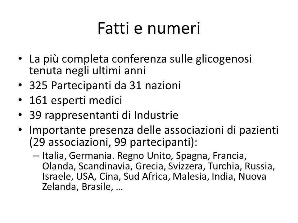 Fatti e numeri La più completa conferenza sulle glicogenosi tenuta negli ultimi anni. 325 Partecipanti da 31 nazioni.