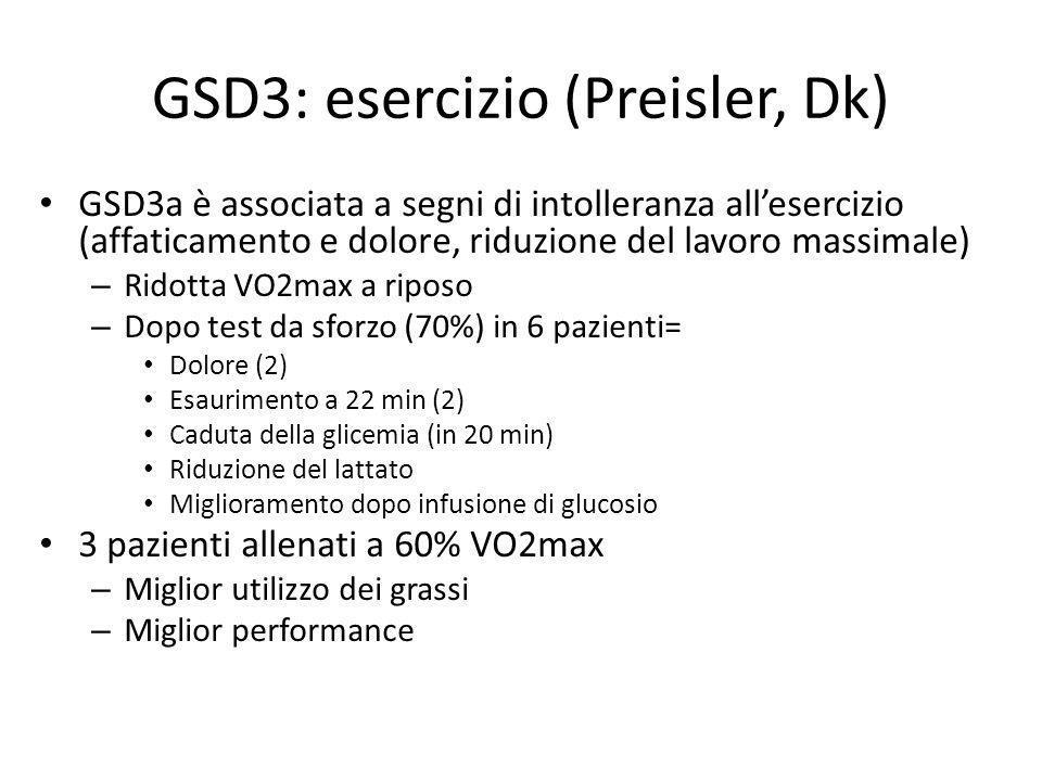 GSD3: esercizio (Preisler, Dk)