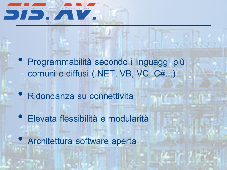 Programmabilità secondo i linguaggi più comuni e diffusi (