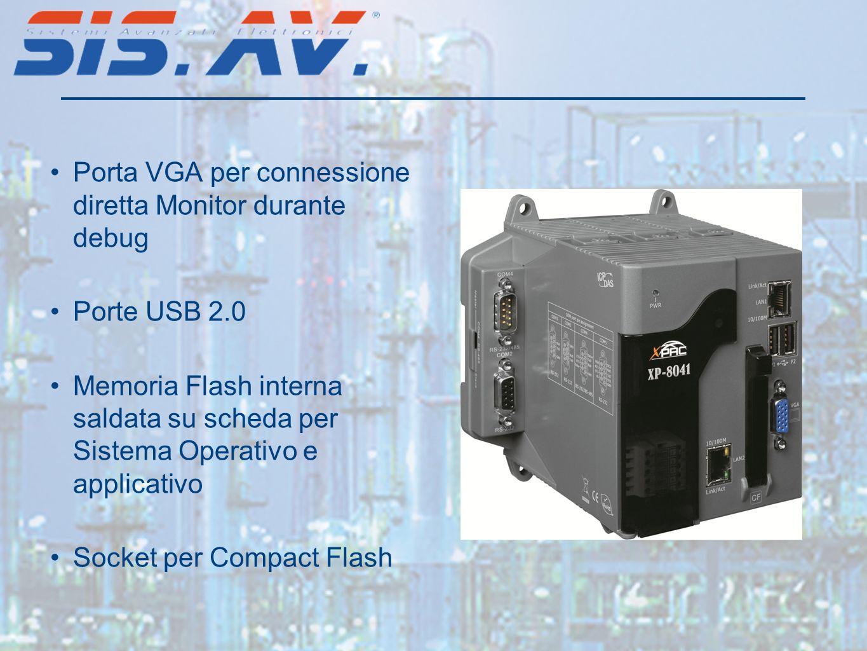 Porta VGA per connessione diretta Monitor durante debug