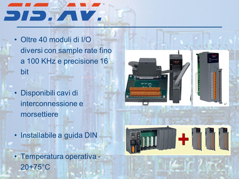 Oltre 40 moduli di I/O diversi con sample rate fino a 100 KHz e precisione 16 bit