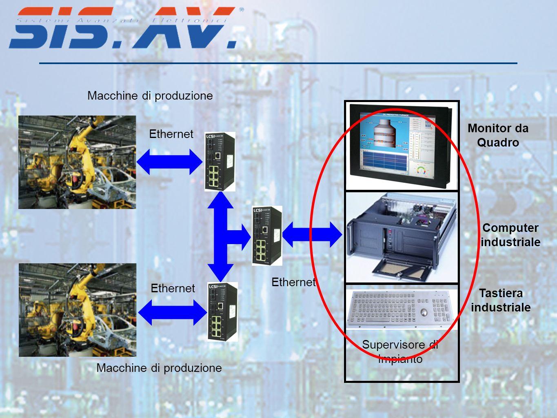 Monitor da Quadro Computer industriale Tastiera industriale