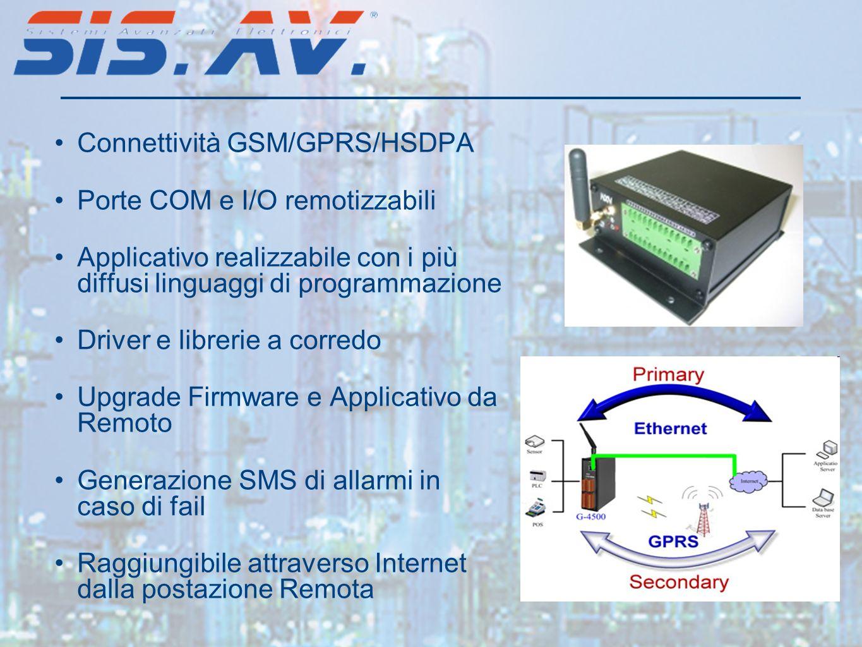 Connettività GSM/GPRS/HSDPA