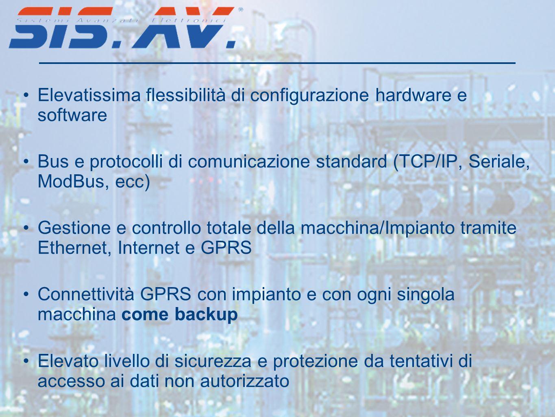 Elevatissima flessibilità di configurazione hardware e software