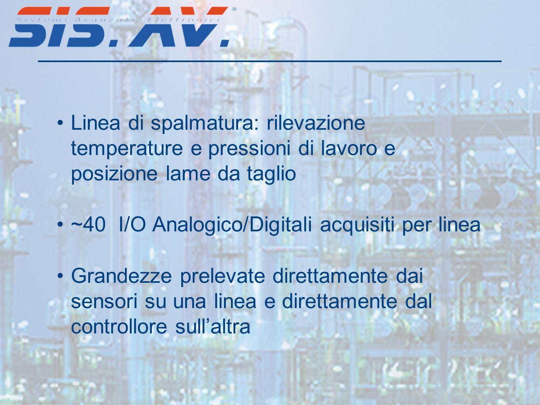 Linea di spalmatura: rilevazione temperature e pressioni di lavoro e posizione lame da taglio