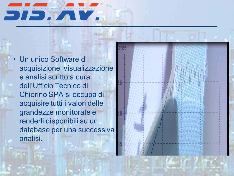 Un unico Software di acquisizione, visualizzazione e analisi scritto a cura dell'Ufficio Tecnico di Chiorino SPA si occupa di acquisire tutti i valori delle grandezze monitorate e renderli disponibili su un database per una successiva analisi.