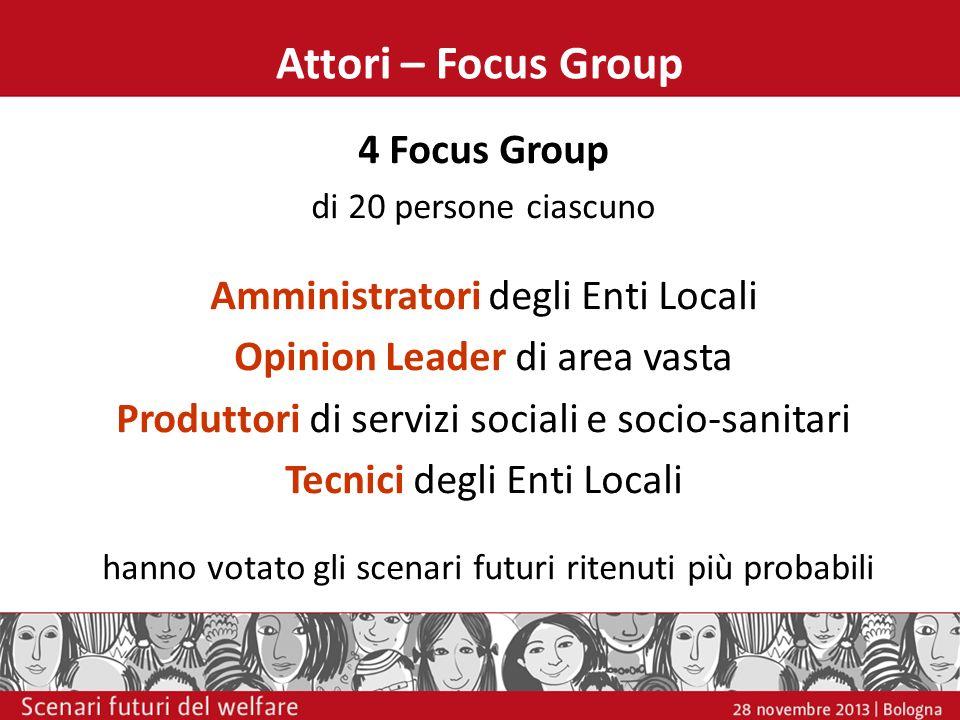 Attori – Focus Group 4 Focus Group Amministratori degli Enti Locali