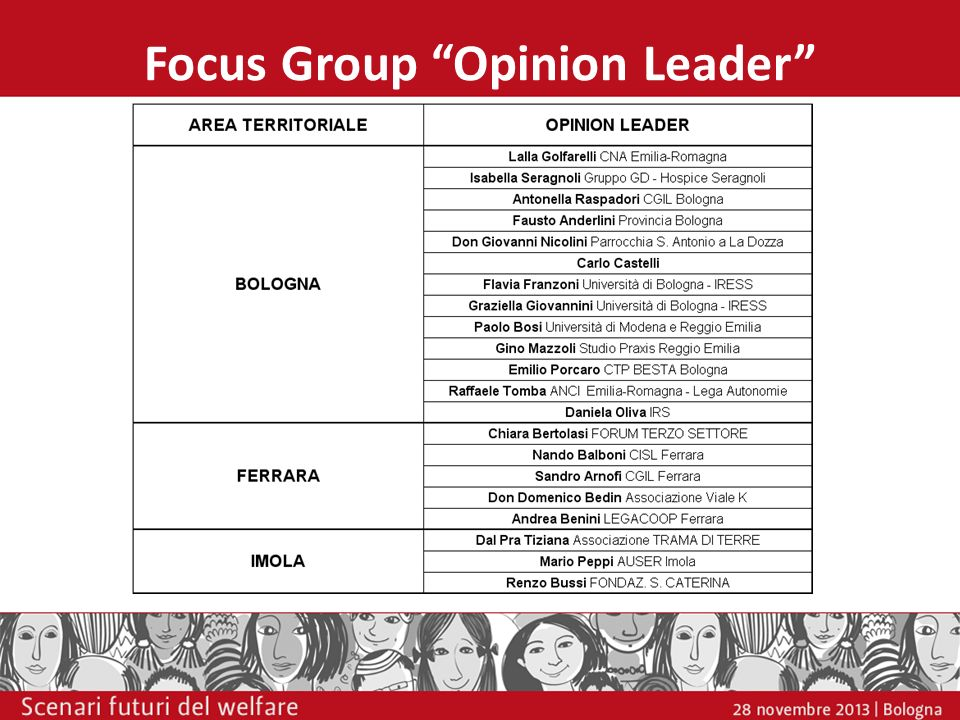 Focus Group Opinion Leader