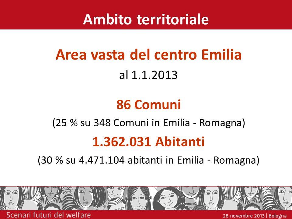 Area vasta del centro Emilia