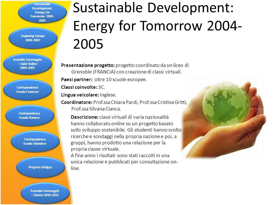 Sustainable Development: Energy for Tomorrow 2004-2005