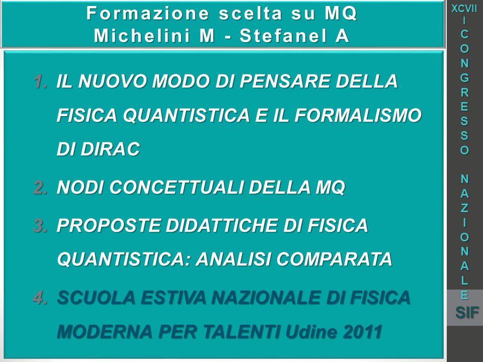 Formazione scelta su MQ Michelini M - Stefanel A