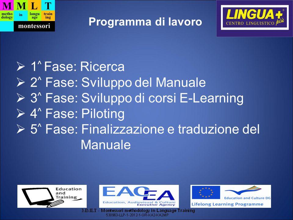 2^ Fase: Sviluppo del Manuale 3^ Fase: Sviluppo di corsi E-Learning