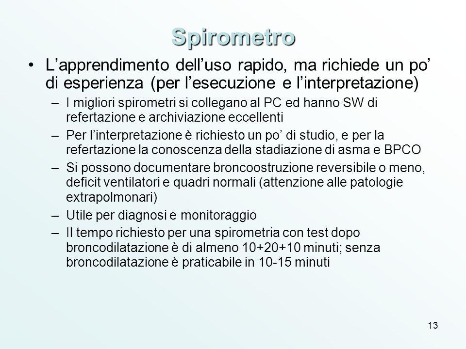 Spirometro L'apprendimento dell'uso rapido, ma richiede un po' di esperienza (per l'esecuzione e l'interpretazione)